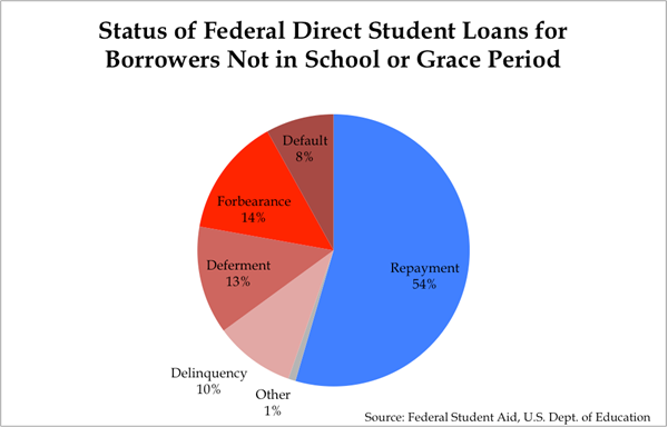 "omparison of study loans that being Suing loans, lenders would either  despite being labeled by one lawmaker as ""the worst financial product out  small-dollar loans19 for instance, a 2011 study."