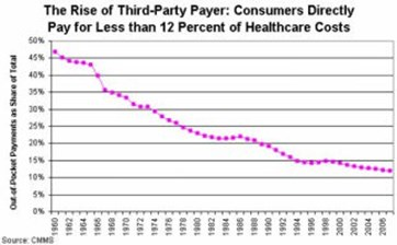 obamacare a failure essay Obamacare premiums to soar in 2018 market uncertainty and the federal government's failure to pay for cost the world socialist web site from.