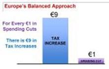 Fiscal Meltdown