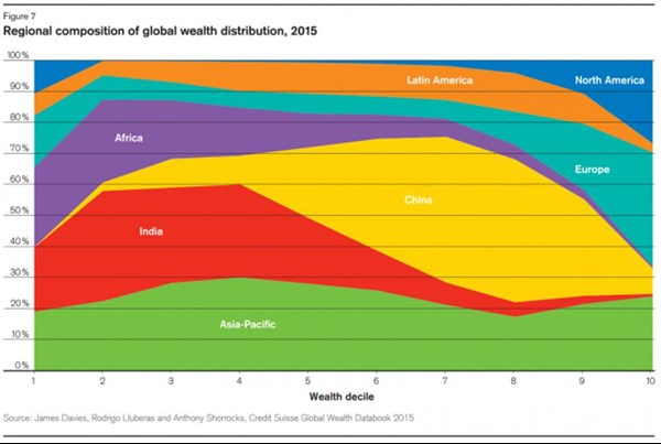 Oxfam absurd metrics