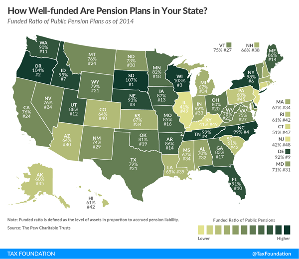pension system