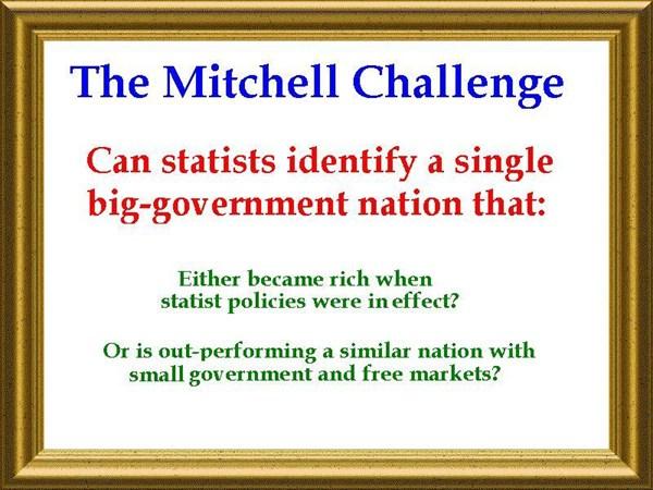 The Mitchell Challenge statist free market