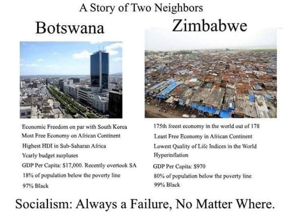 Botswana Zimbabwe socialism failure