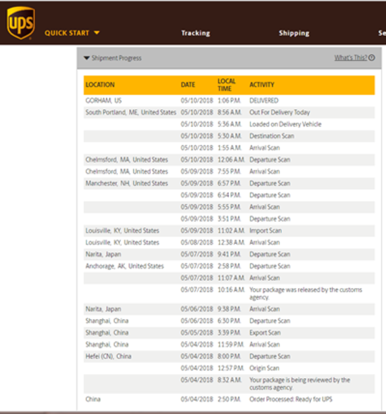 what does ups next day air early mean
