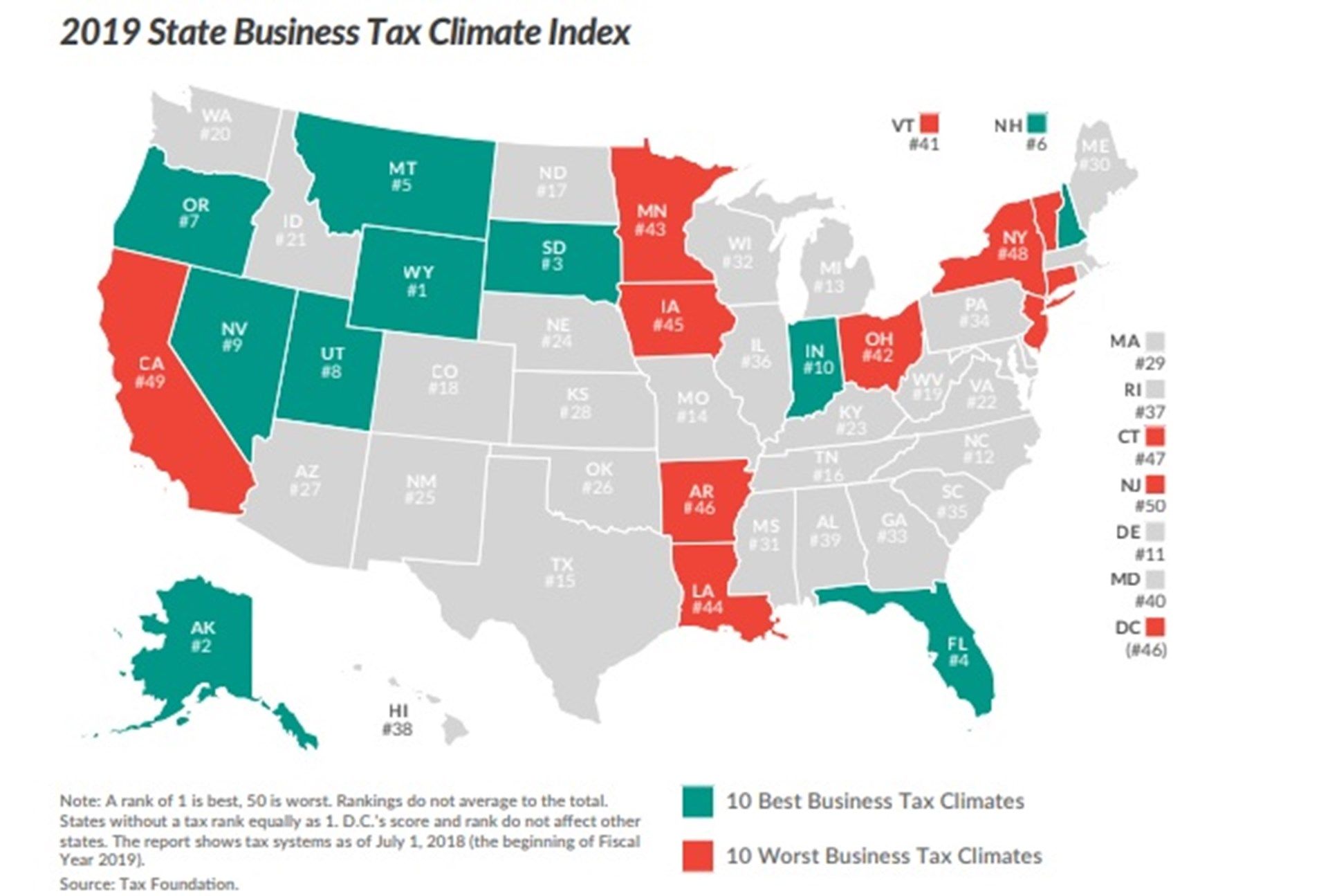 Best States For Taxes 2019 The 10 States with the Best Tax Systems (and the 10 Worst
