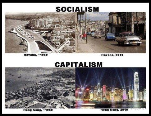 skillnaden mellan socialism och kapitalism