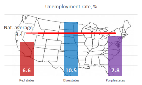 Why America Is Experiencing Two Very Different Economic Recoveries